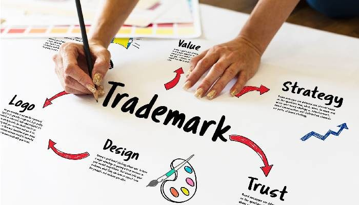 Image That Represents The Trademark Concept.